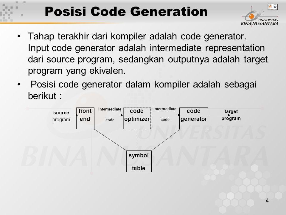 4 Posisi Code Generation Tahap terakhir dari kompiler adalah code generator.