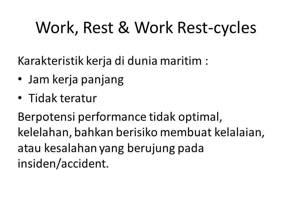 Work, Rest & Work Rest-cycles Karakteristik kerja di dunia maritim : Jam kerja panjang Tidak teratur Berpotensi performance tidak optimal, kelelahan, bahkan berisiko membuat kelalaian, atau kesalahan yang berujung pada insiden/accident.