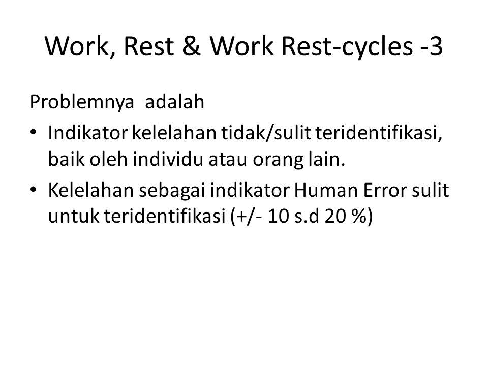 Work, Rest & Work Rest-cycles -3 Problemnya adalah Indikator kelelahan tidak/sulit teridentifikasi, baik oleh individu atau orang lain. Kelelahan seba