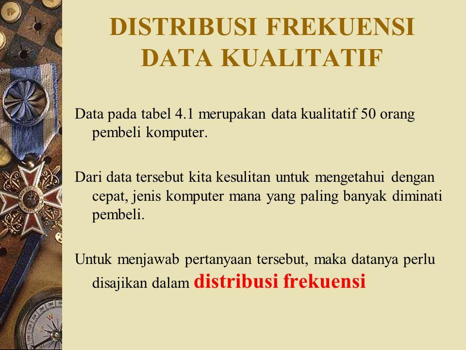 DISTRIBUSI FREKUENSI DATA KUALITATIF Data pada tabel 4.1 merupakan data kualitatif 50 orang pembeli komputer.