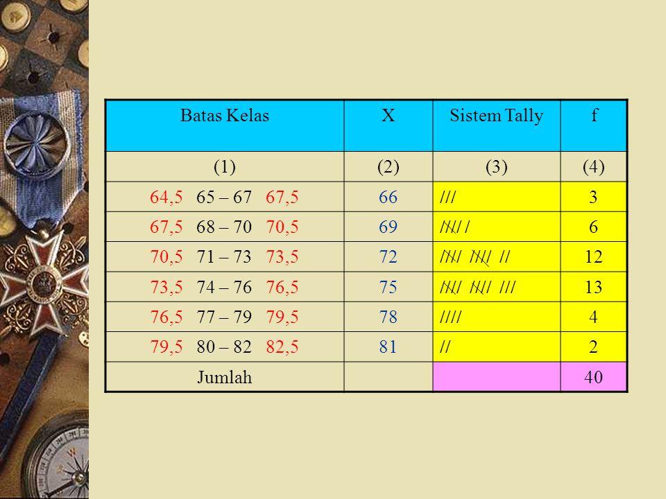 Untuk n = 40 k = 1 + 3,322 log 40 = 1 + 3,322 (1,602) = 1 + 5,3218 = 6,3218 Jadi banyaknya kelas sebaiknya 6 Diambil 3 atau 4