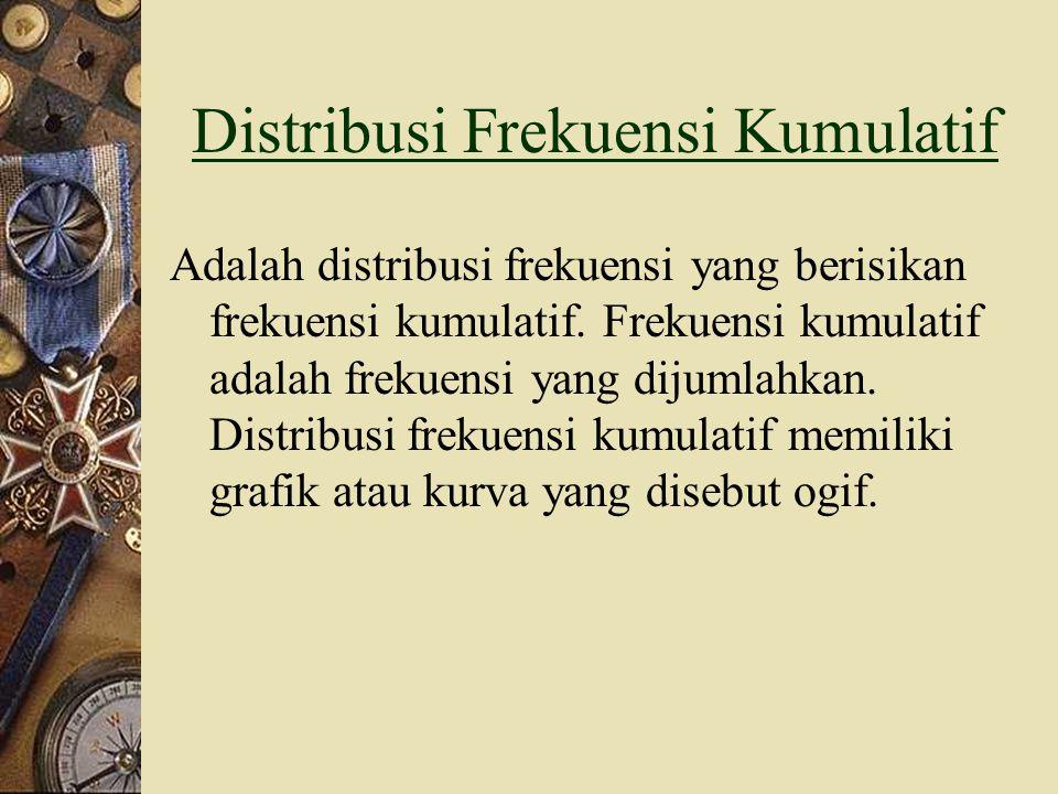 Distribusi Frekuensi Relatif Adalah distribusi frekuensi yang berisikan nilai-nilai hasil bagi antara frekuensi kelas dan jumlah pengamatan yang terka