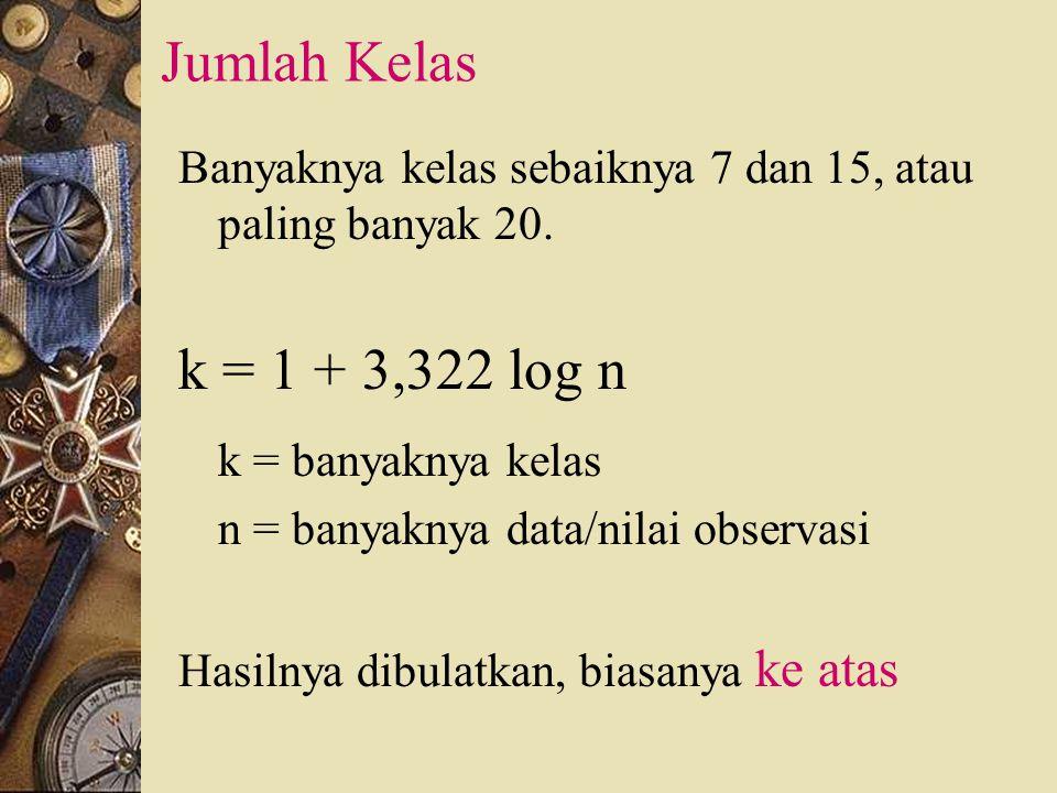 Jumlah Kelas Banyaknya kelas sebaiknya 7 dan 15, atau paling banyak 20.