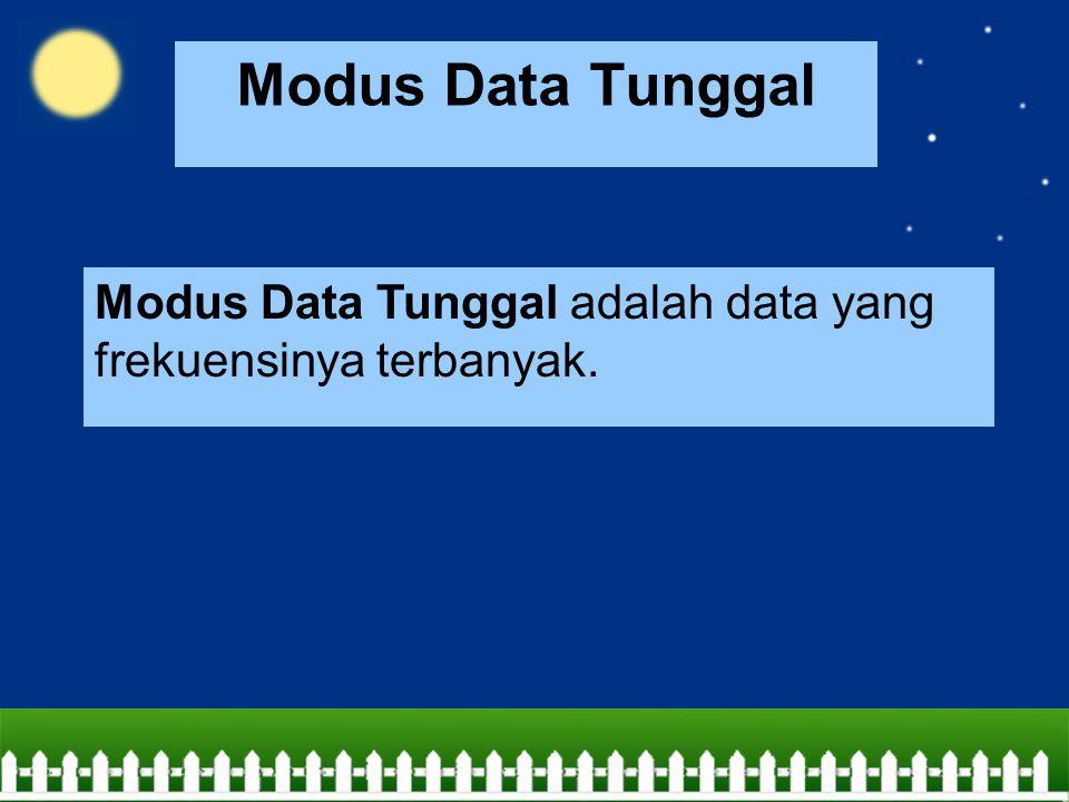 Modus Data Tunggal Modus Data Tunggal adalah data yang frekuensinya terbanyak.