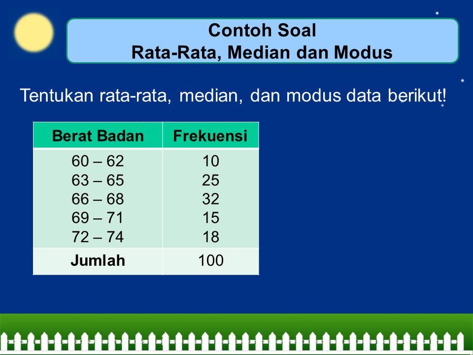 Contoh Soal Rata-Rata, Median dan Modus Tentukan rata-rata, median, dan modus data berikut! Berat BadanFrekuensi 60 – 62 63 – 65 66 – 68 69 – 71 72 –
