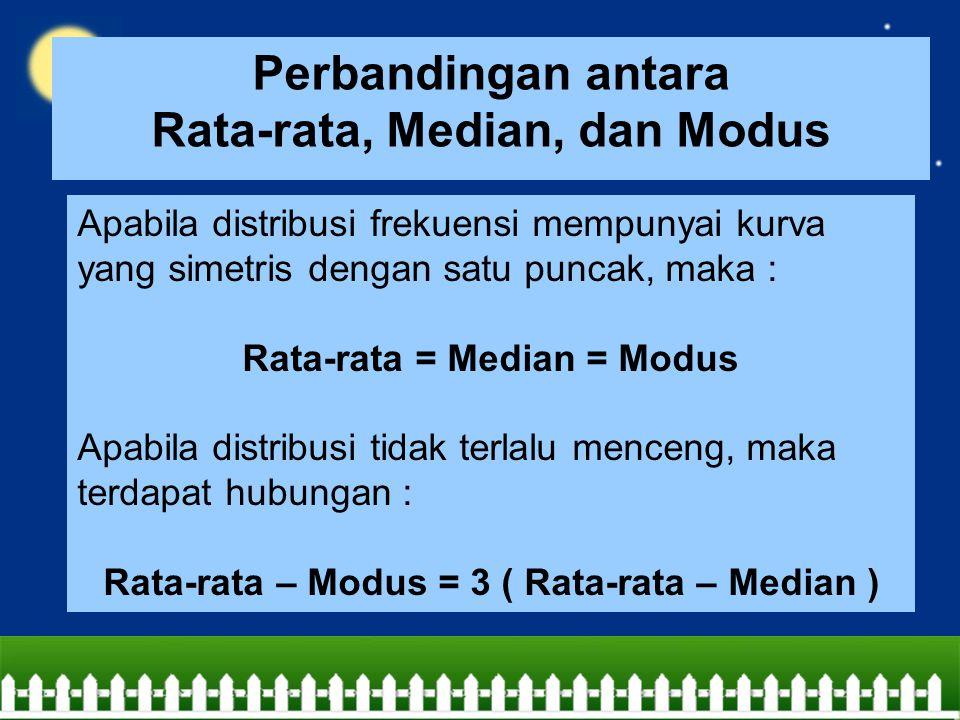 Perbandingan antara Rata-rata, Median, dan Modus Apabila distribusi frekuensi mempunyai kurva yang simetris dengan satu puncak, maka : Rata-rata = Med
