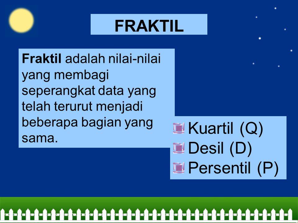 Fraktil adalah nilai-nilai yang membagi seperangkat data yang telah terurut menjadi beberapa bagian yang sama. Kuartil (Q) Desil (D) Persentil (P) FRA