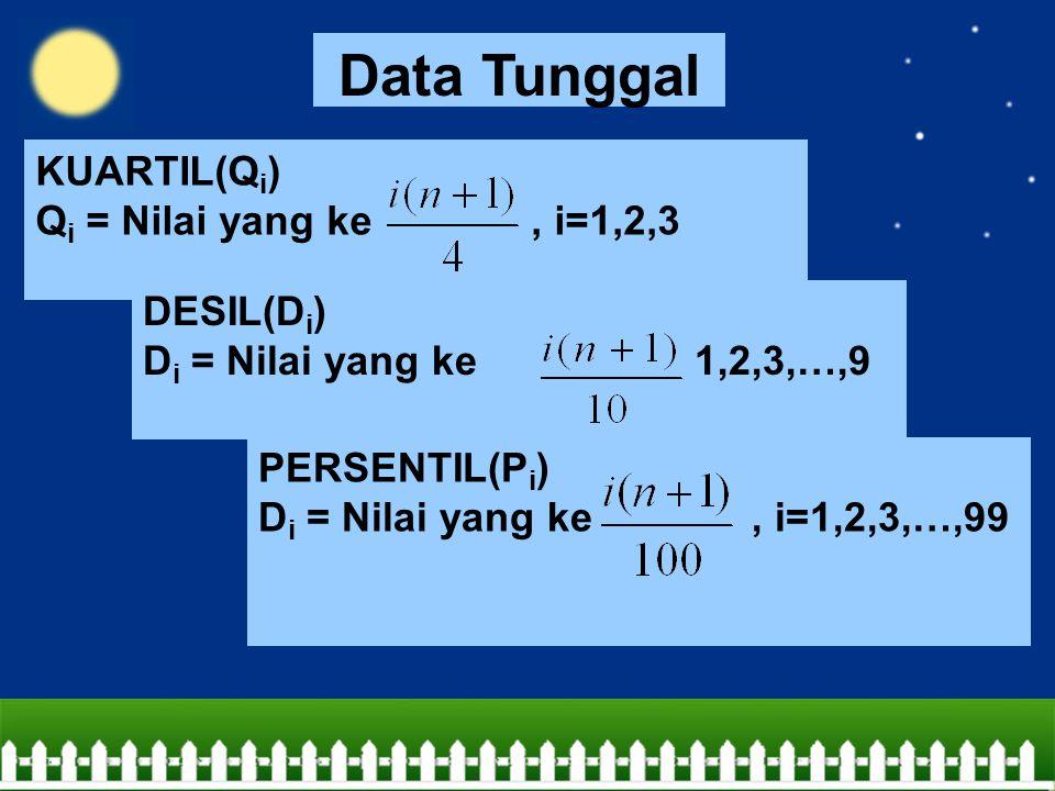 Data Tunggal KUARTIL(Q i ) Q i = Nilai yang ke, i=1,2,3 DESIL(D i ) D i = Nilai yang ke, i=1,2,3,…,9 PERSENTIL(P i ) D i = Nilai yang ke, i=1,2,3,…,99