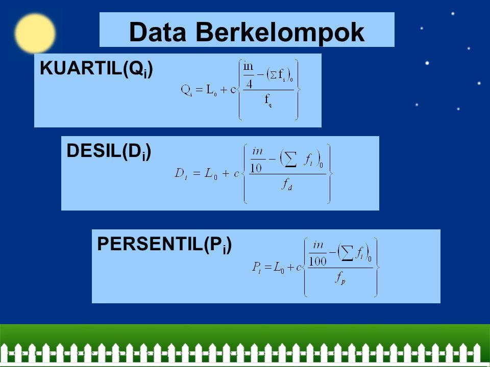 Data Berkelompok KUARTIL(Q i ) DESIL(D i ) PERSENTIL(P i )