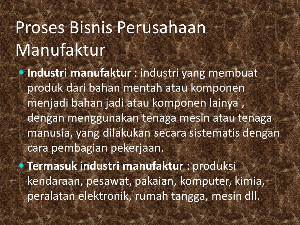 Proses Bisnis Perusahaan Manufaktur Industri manufaktur : industri yang membuat produk dari bahan mentah atau komponen menjadi bahan jadi atau komponen lainya, dengan menggunakan tenaga mesin atau tenaga manusia, yang dilakukan secara sistematis dengan cara pembagian pekerjaan.