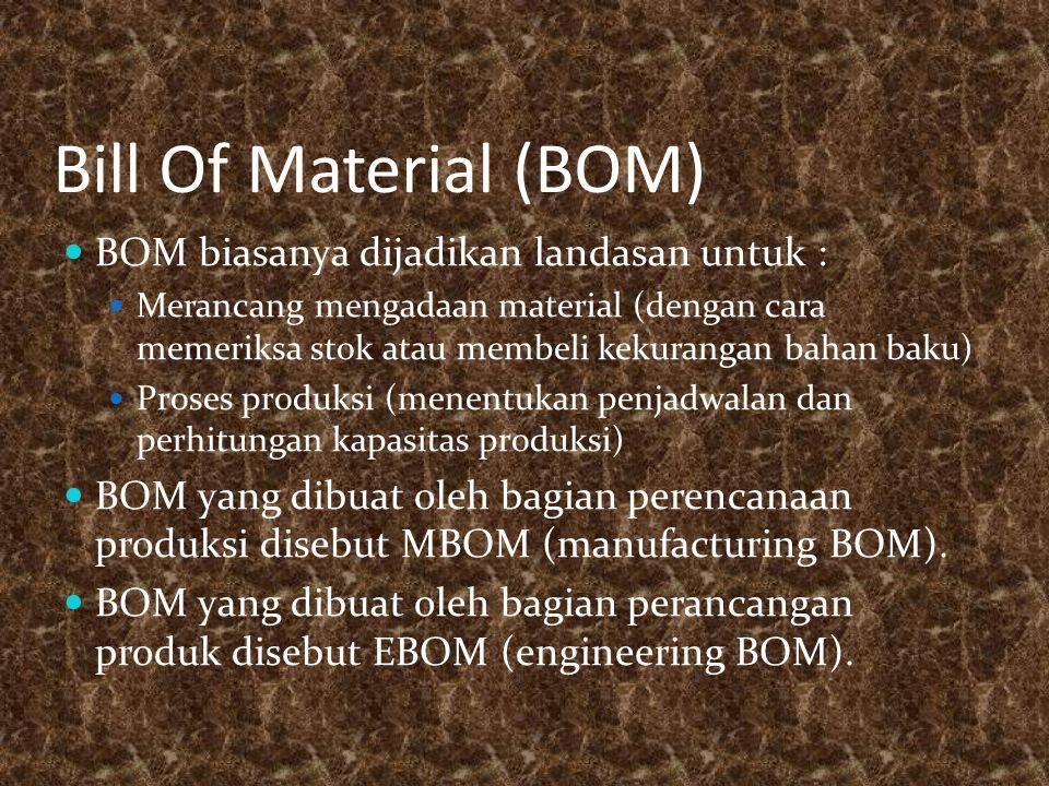 Bill Of Material (BOM) BOM biasanya dijadikan landasan untuk : Merancang mengadaan material (dengan cara memeriksa stok atau membeli kekurangan bahan baku) Proses produksi (menentukan penjadwalan dan perhitungan kapasitas produksi) BOM yang dibuat oleh bagian perencanaan produksi disebut MBOM (manufacturing BOM).