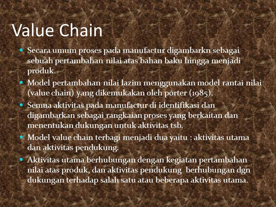Value Chain Secara umum proses pada manufactur digambarkn sebagai sebuah pertambahan nilai atas bahan baku hingga menjadi produk. Model pertambahan ni
