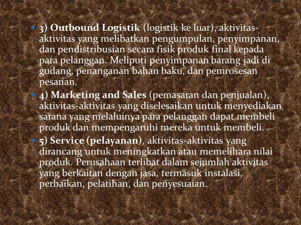 3) Outbound Logistik (logistik ke luar), aktivitas- aktivitas yang melibatkan pengumpulan, penyimpanan, dan pendistribusian secara fisik produk final