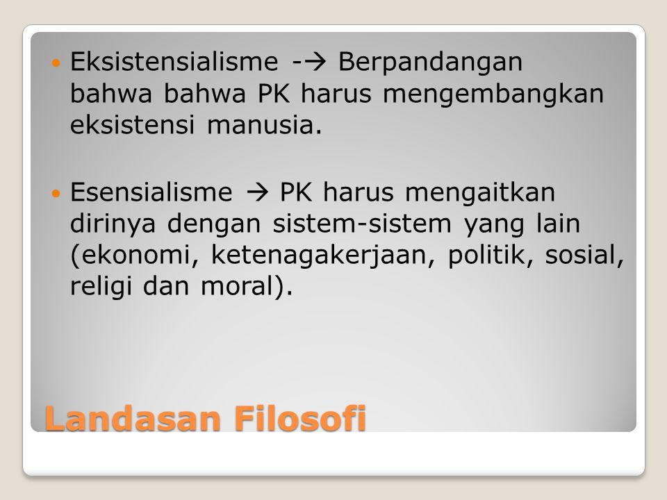 Landasan Filosofi Eksistensialisme -  Berpandangan bahwa bahwa PK harus mengembangkan eksistensi manusia. Esensialisme  PK harus mengaitkan dirinya