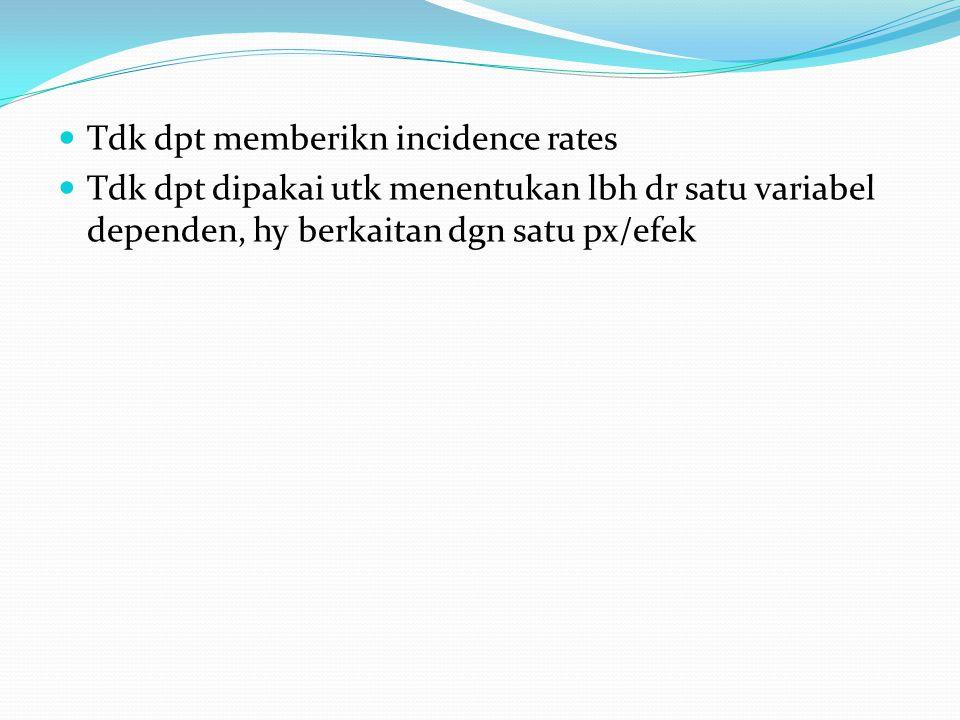 Tdk dpt memberikn incidence rates Tdk dpt dipakai utk menentukan lbh dr satu variabel dependen, hy berkaitan dgn satu px/efek