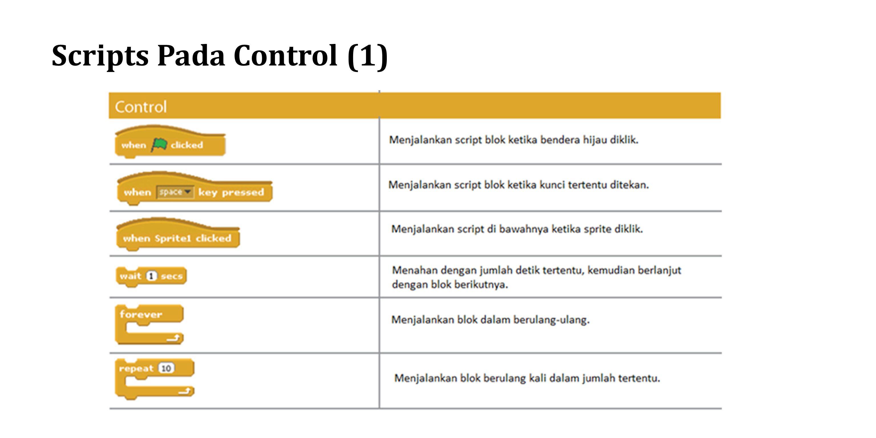 Scripts Pada Control (1)
