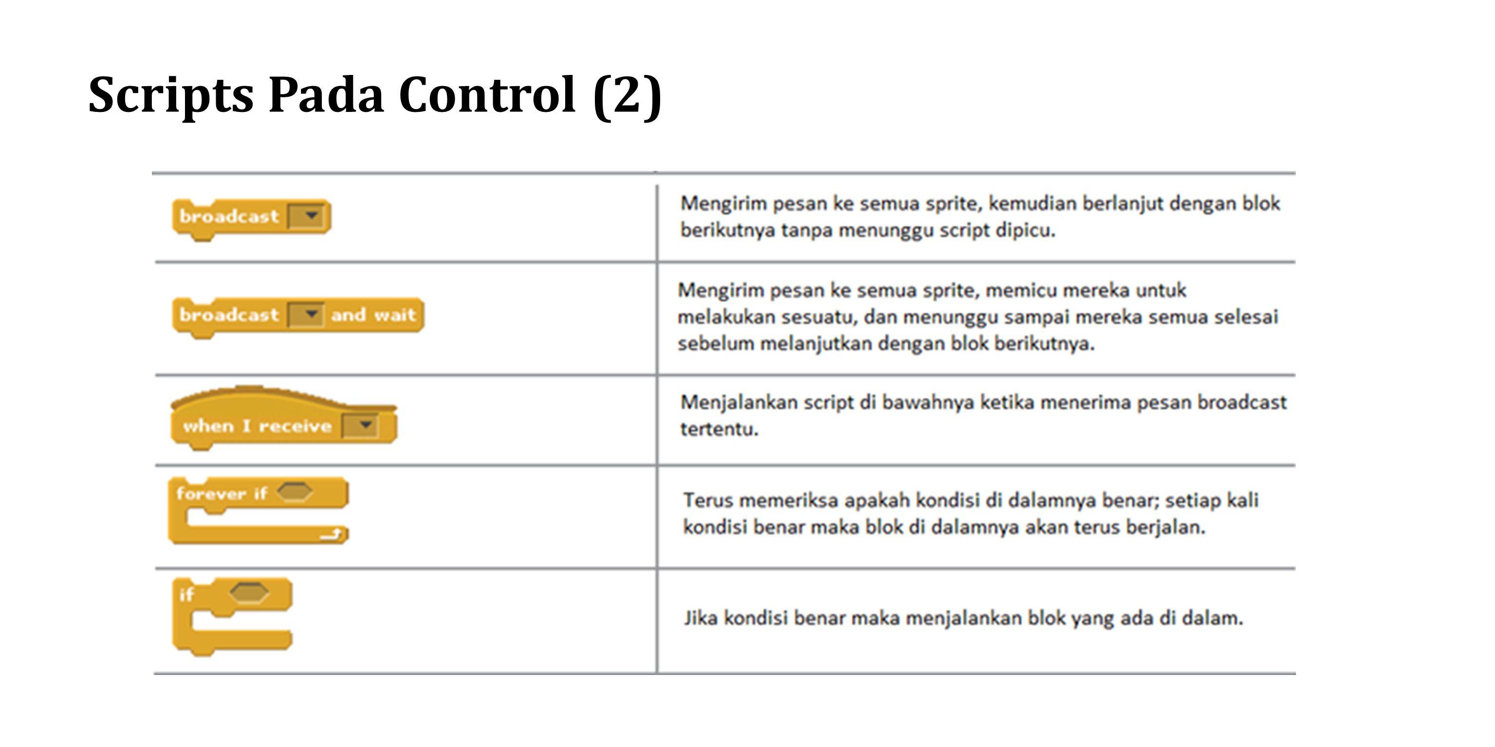 Scripts Pada Control (2)