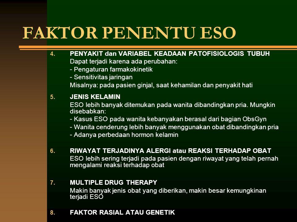 FAKTOR PENENTU ESO 4. PENYAKIT dan VARIABEL KEADAAN PATOFISIOLOGIS TUBUH Dapat terjadi karena ada perubahan: - Pengaturan farmakokinetik - Sensitivita
