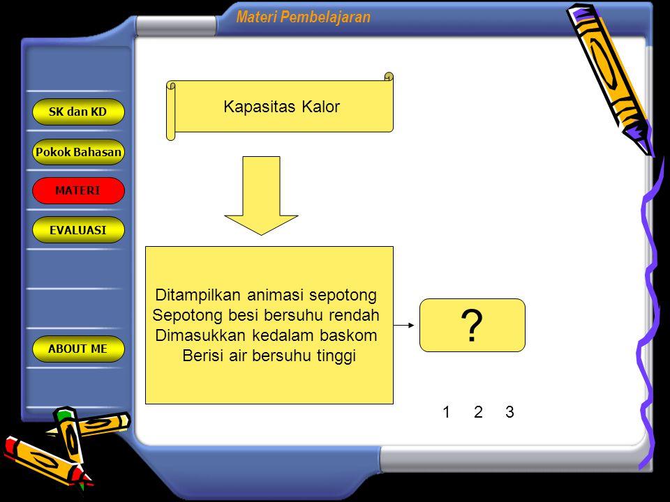 Materi Pembelajaran Pokok Bahasan MATERI EVALUASI ABOUT ME SK dan KD 123 Kapasitas Kalor Ditampilkan animasi sepotong Sepotong besi bersuhu rendah Dim