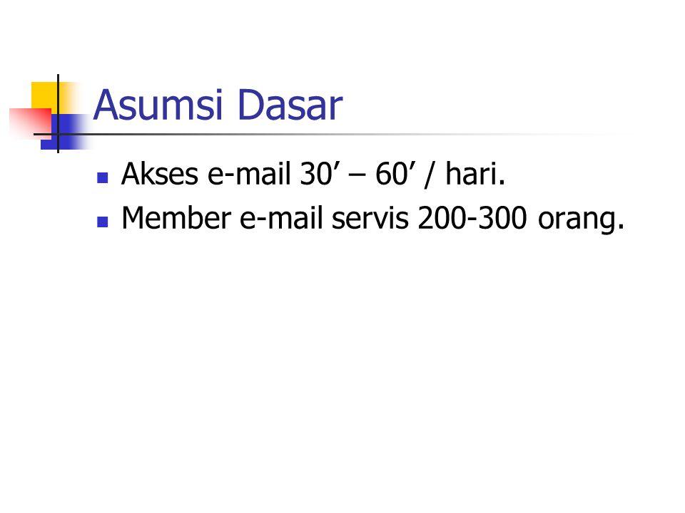 Asumsi Dasar Akses e-mail 30' – 60' / hari. Member e-mail servis 200-300 orang.