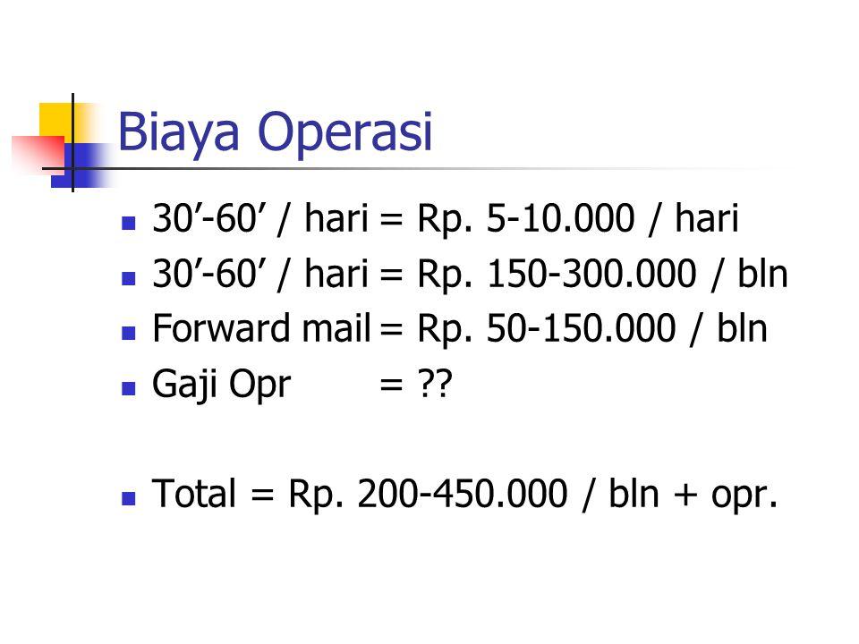 Biaya Operasi 30'-60' / hari= Rp. 5-10.000 / hari 30'-60' / hari= Rp.