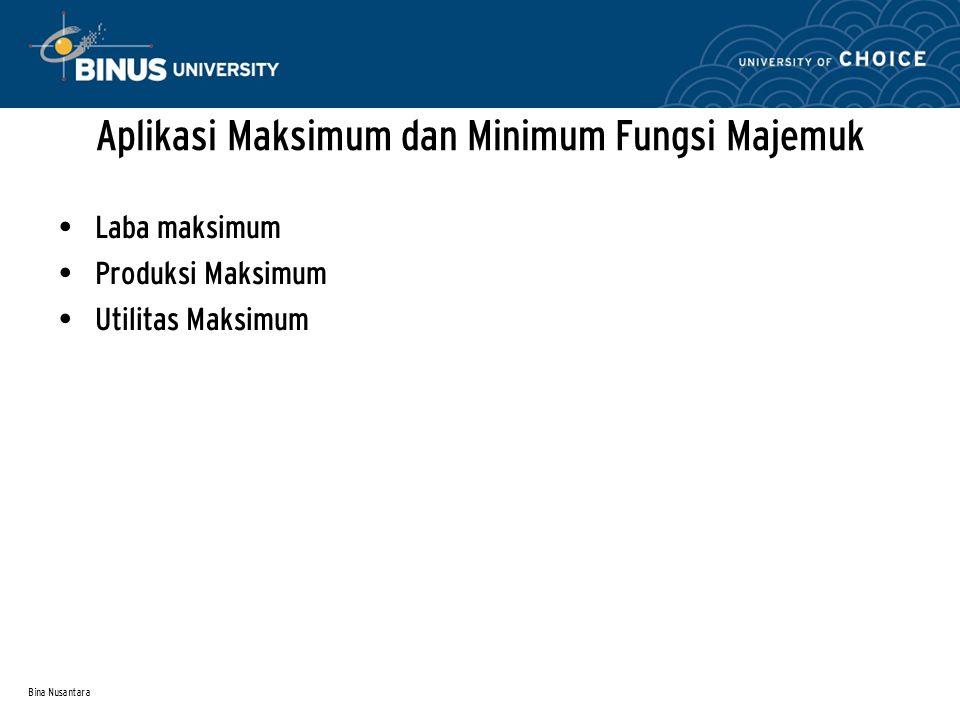 Bina Nusantara Aplikasi Maksimum dan Minimum Fungsi Majemuk Laba maksimum Produksi Maksimum Utilitas Maksimum