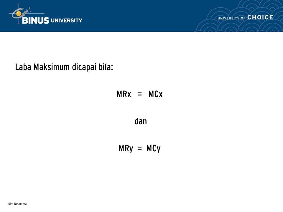 Bina Nusantara Laba Maksimum dicapai bila: MRx = MCx dan MRy = MCy