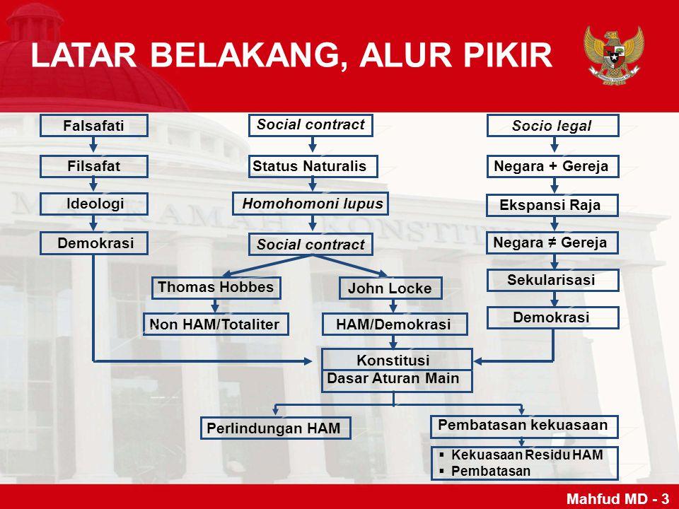 5.warga negara Indonesia.6.berpendidikan sarjana hukum.