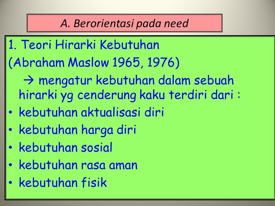 A.Berorientasi pada need 1.