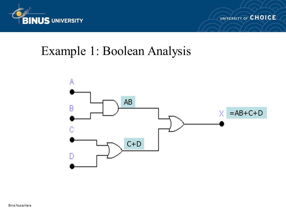 Bina Nusantara Penyederhanaan Rangkaian Kombinasi Suatu rangkaian kombinasi dpt ditentukan ekspresi bolean dari output rangkaian tsb.