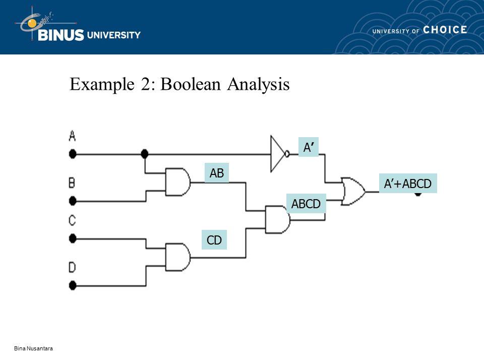 Bina Nusantara Example 1: Boolean Analysis AB C+D =AB+C+D