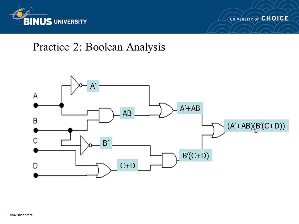Bina Nusantara Practice 1: Boolean Analysis (AB+B')BC AB B' BC AB+B'