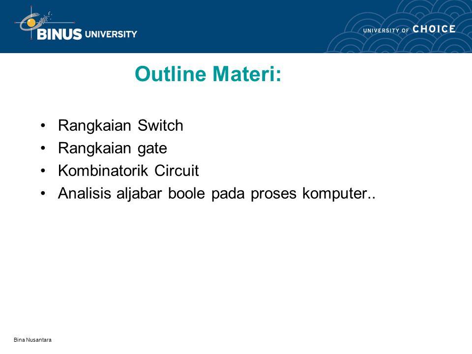 Bina Nusantara Outline Materi: Rangkaian Switch Rangkaian gate Kombinatorik Circuit Analisis aljabar boole pada proses komputer..
