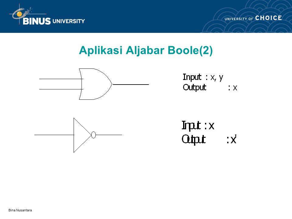 Bina Nusantara Aplikasi Aljabar Boole APLIKASI PADA RANGKAIAN GERBANG LOGIKA (RANGKAIAN LOGIKA KOMBINASI): 1) Input : x, y Output: x  y RRangkaian seri (AND Gate)
