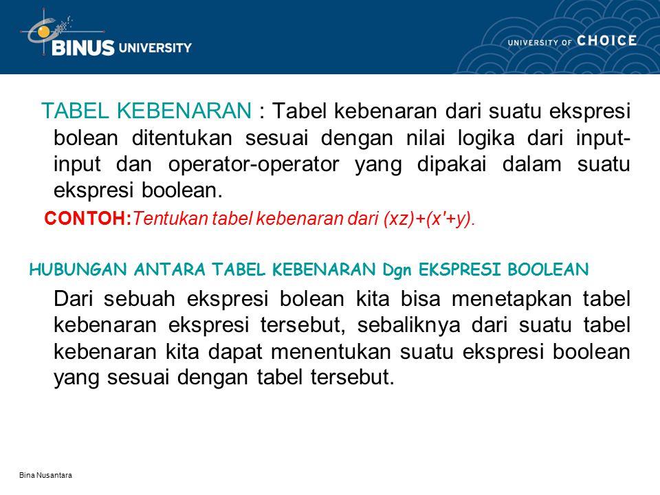 Bina Nusantara TABEL KEBENARAN : Tabel kebenaran dari suatu ekspresi bolean ditentukan sesuai dengan nilai logika dari input- input dan operator-operator yang dipakai dalam suatu ekspresi boolean.