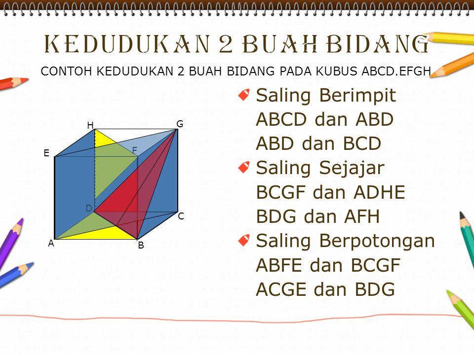 Saling Berimpit ABCD dan ABD ABD dan BCD Saling Sejajar BCGF dan ADHE BDG dan AFH Saling Berpotongan ABFE dan BCGF ACGE dan BDG A H G F E D C B CONTOH