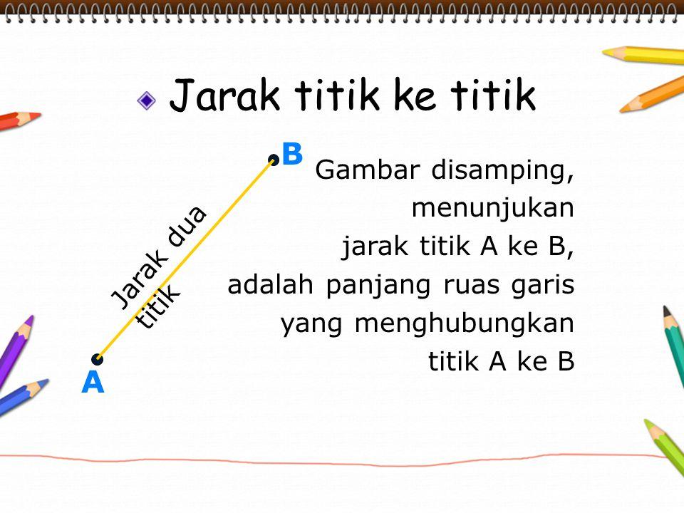 Jarak titik ke titik Gambar disamping, menunjukan jarak titik A ke B, adalah panjang ruas garis yang menghubungkan titik A ke B A B Jarak dua titik