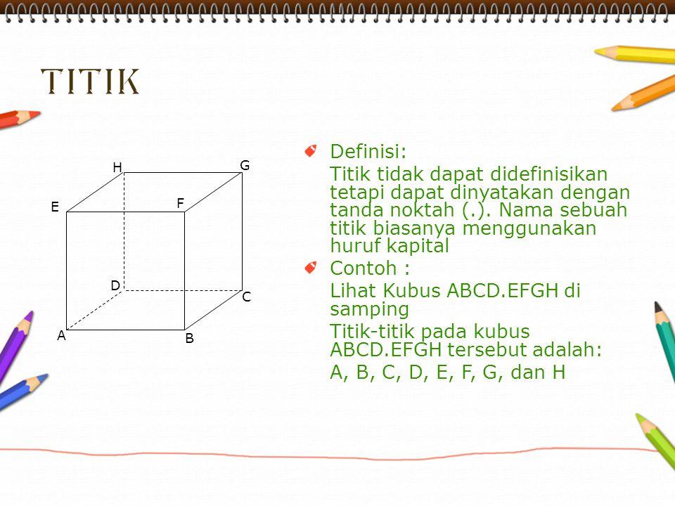 A H G F E D C B Definisi: Titik tidak dapat didefinisikan tetapi dapat dinyatakan dengan tanda noktah (.). Nama sebuah titik biasanya menggunakan huru