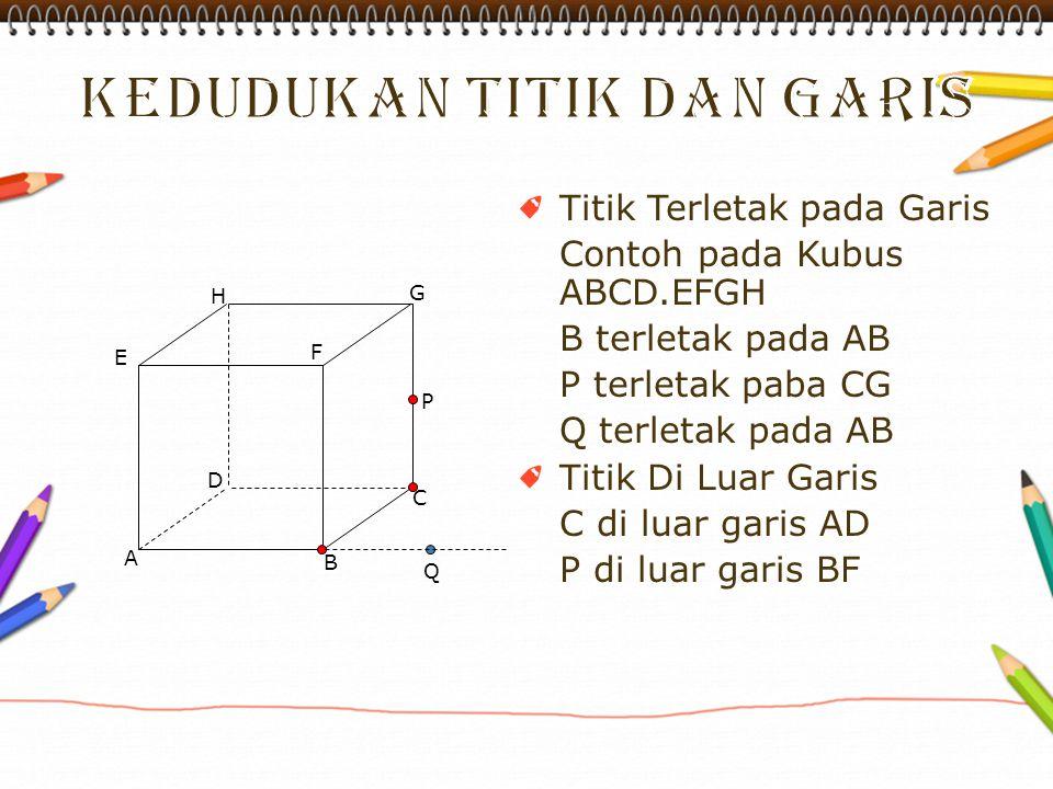 Titik Terletak pada Bidang Contoh pada Kubus ABCD.EFGH B pada bidang ABCD P pada bidang DCGH Q pada bidang ABCD Titik Di Luar Bidang C di luar bidang ADHE P di luar bidang BDG A H G F E D C B P Q