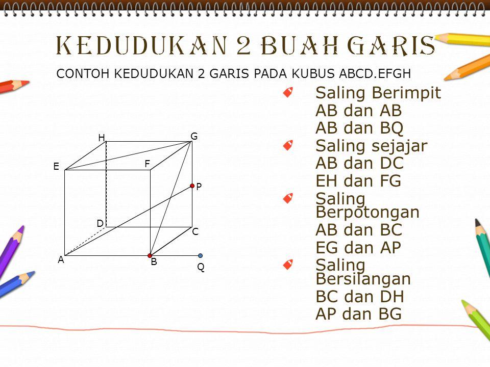 Saling Berimpit AB dan AB AB dan BQ Saling sejajar AB dan DC EH dan FG Saling Berpotongan AB dan BC EG dan AP Saling Bersilangan BC dan DH AP dan BG A