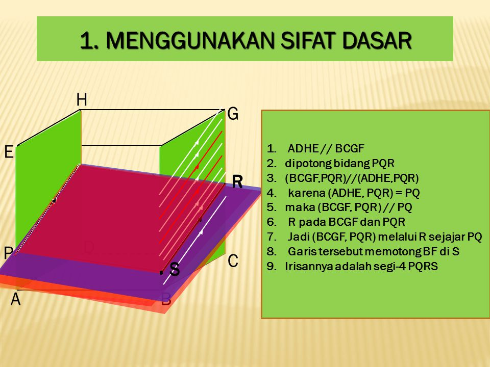 A H G F E D C B a cm Luas Bidang diagonal Kubus = AC x CG = BD x BF = = Volume Kubus = Luas alas x tinggi = a 2 x a = a 3 cm 3 BIDANG DIAGONAL DAN VOL