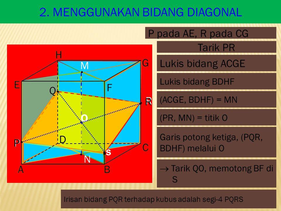 1. MENGGUNAKAN SIFAT DASAR AB C D E F G H  P  Q  R R RRRRR RR  S  S 1. ADHE // BCGF 2.dipotong bidang PQR 3.(BCGF,PQR)//(ADHE,PQR) 4. karena (ADH