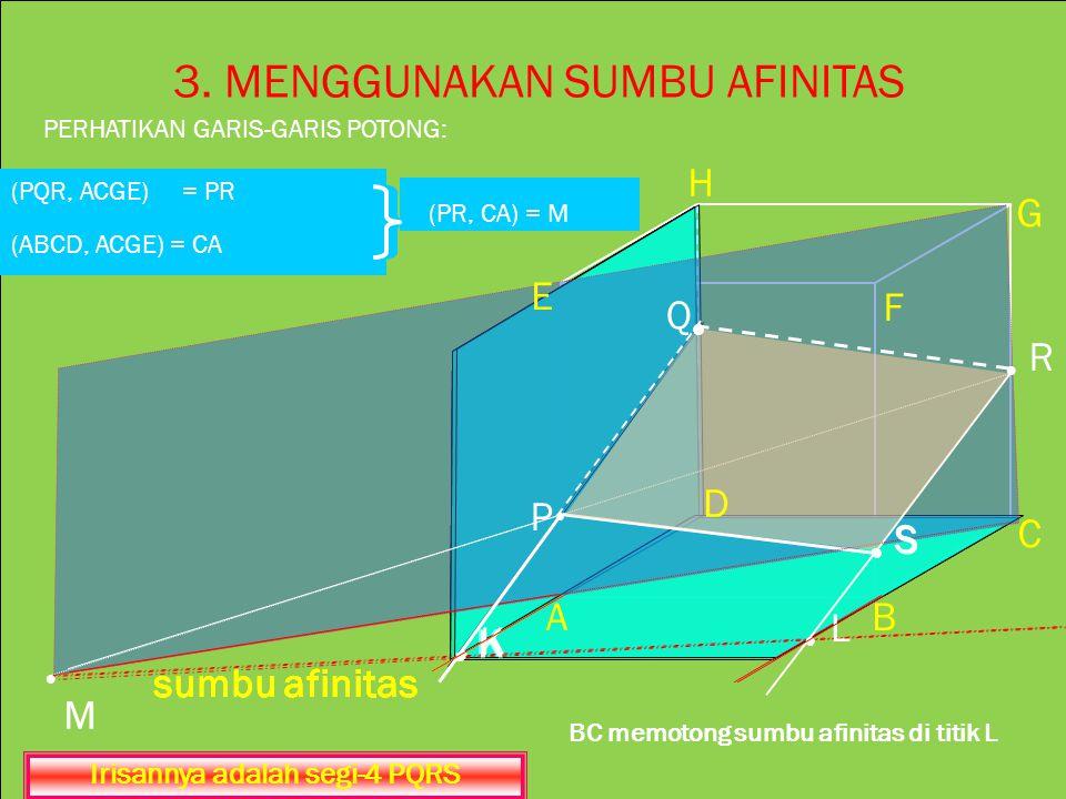 2. MENGGUNAKAN BIDANG DIAGONAL AB C D E F G H P pada AE, R pada CG Irisan bidang PQR terhadap kubus adalah segi-4 PQRS  P  R  M  Q Lukis bidang BD