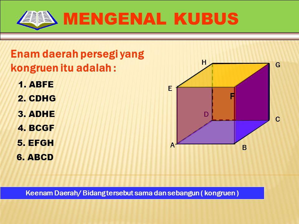Apa yang kamu ketahui tentang kubus ? Kubus: suatu benda yang dibatasi oleh enam daerah persegi yang kongruen. Perhatikan kubus disamping ABCD.EFGH A