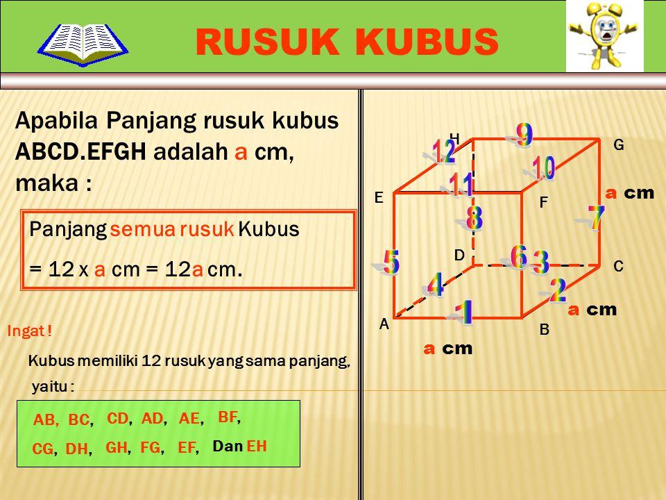 Enam daerah persegi yang kongruen itu adalah : A H G F E D C B 1. ABFE 2. CDHG 3. ADHE 4. BCGF 5. EFGH 6. ABCD Keenam Daerah/ Bidang tersebut sama dan