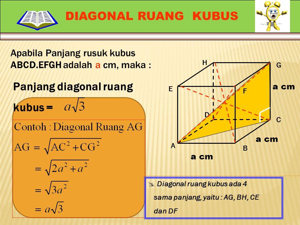 A H G F E D C B a cm Panjang diagonal sisi kubus = DIAGONAL SISI KUBUS Apabila Panjang rusuk kubus ABCD.EFGH adalah a cm, maka :