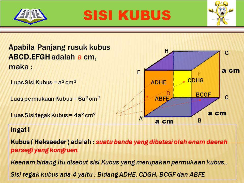 A H G F E D C B a cm DIAGONAL RUANG KUBUS Apabila Panjang rusuk kubus ABCD.EFGH adalah a cm, maka : Panjang diagonal ruang kubus =  Diagonal ruang ku