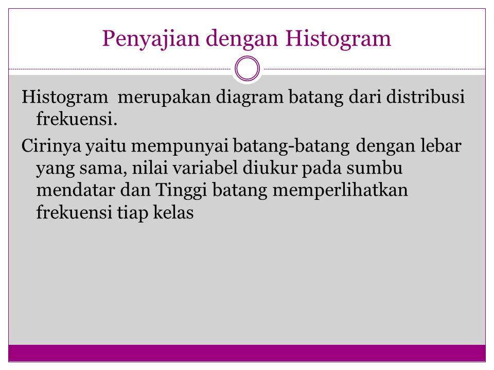 Penyajian dengan Histogram Histogram merupakan diagram batang dari distribusi frekuensi. Cirinya yaitu mempunyai batang-batang dengan lebar yang sama,