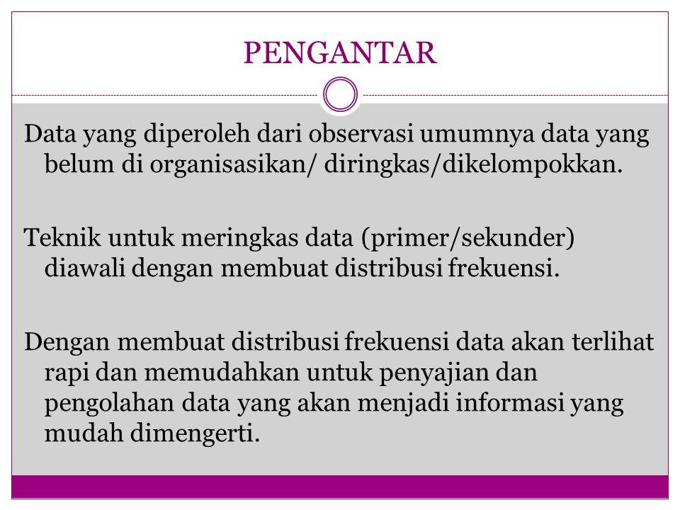 PENGANTAR Data yang diperoleh dari observasi umumnya data yang belum di organisasikan/ diringkas/dikelompokkan. Teknik untuk meringkas data (primer/se