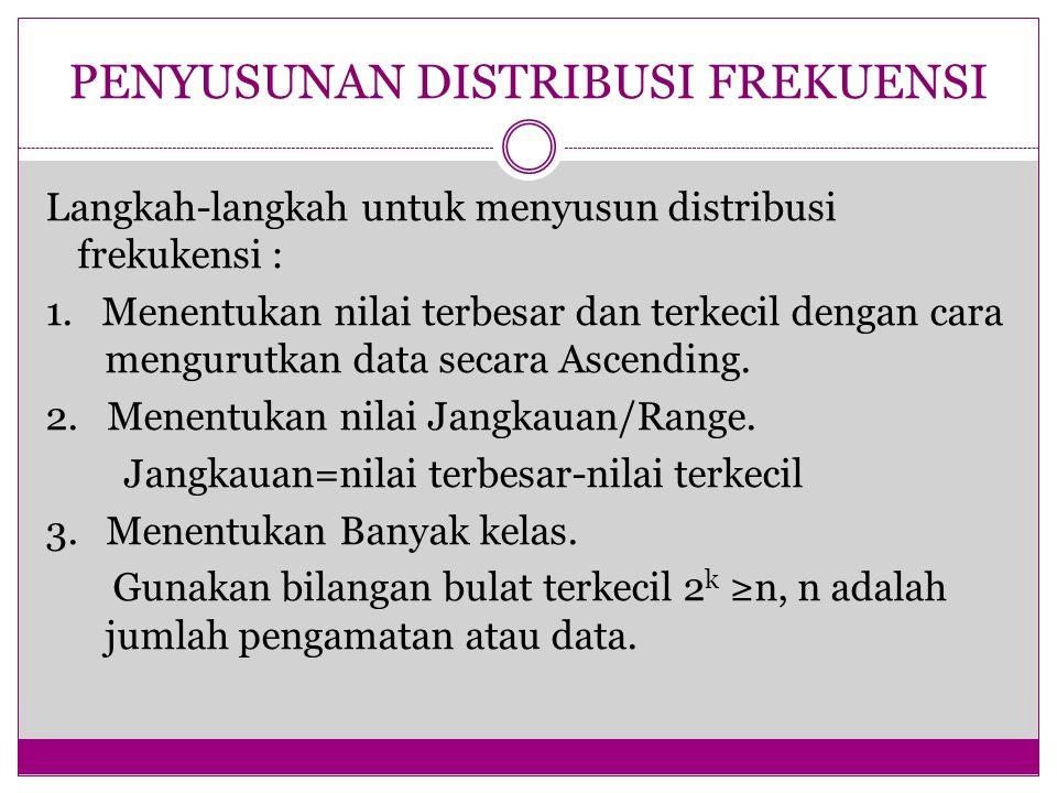 PENYUSUNAN DISTRIBUSI FREKUENSI Langkah-langkah untuk menyusun distribusi frekukensi : 1. Menentukan nilai terbesar dan terkecil dengan cara mengurutk